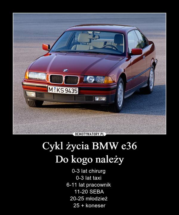 Cykl życia BMW e36 Do kogo należy